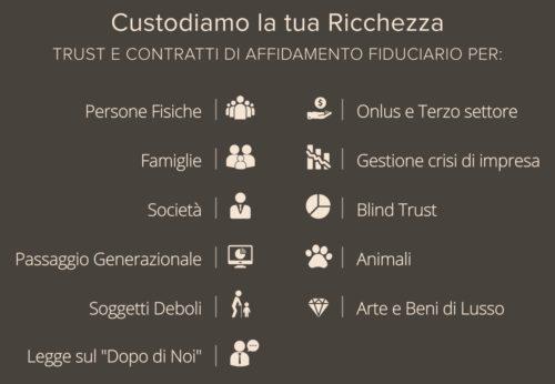 Protezione patrimonio familiare e patrimonio aziendale con @StudioGazzani