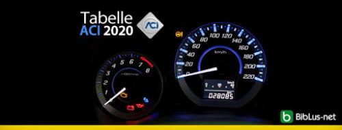 Autovetture in uso promiscuo ai dipendenti – Aggiornamento delle tabelle ACI per il 2020 – Novità della L. 160/2019 (legge di bilancio 2020). Studio Gazzani commenta